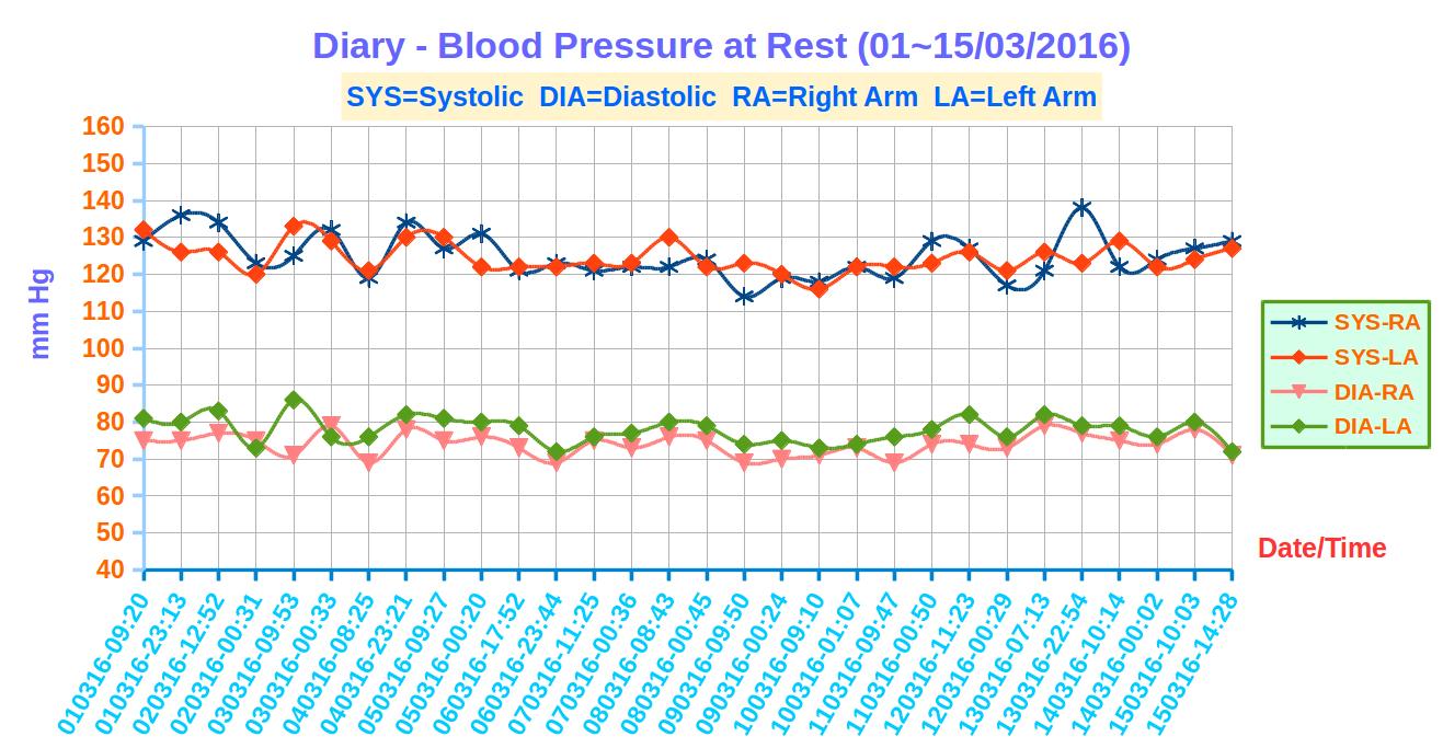blood_pressure_20160301-15