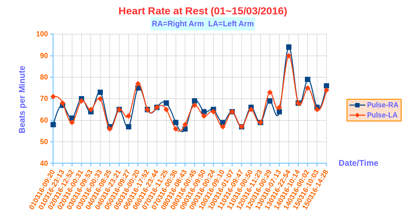 heart_rate_20160301-15